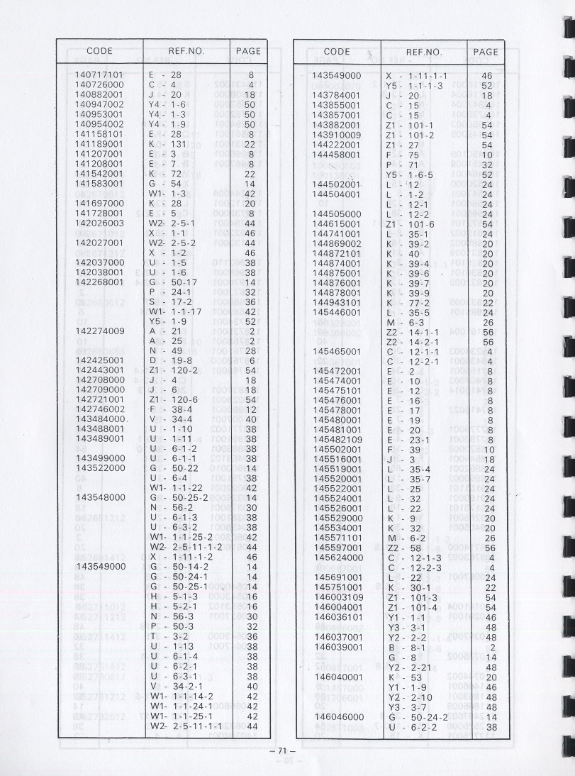 Needlefeed company brother db2 b791 b7910 parts book section 3 this book is available in hard copy form from dunlap sunbrand international which there is a link to in the side bar of this site falaconquin